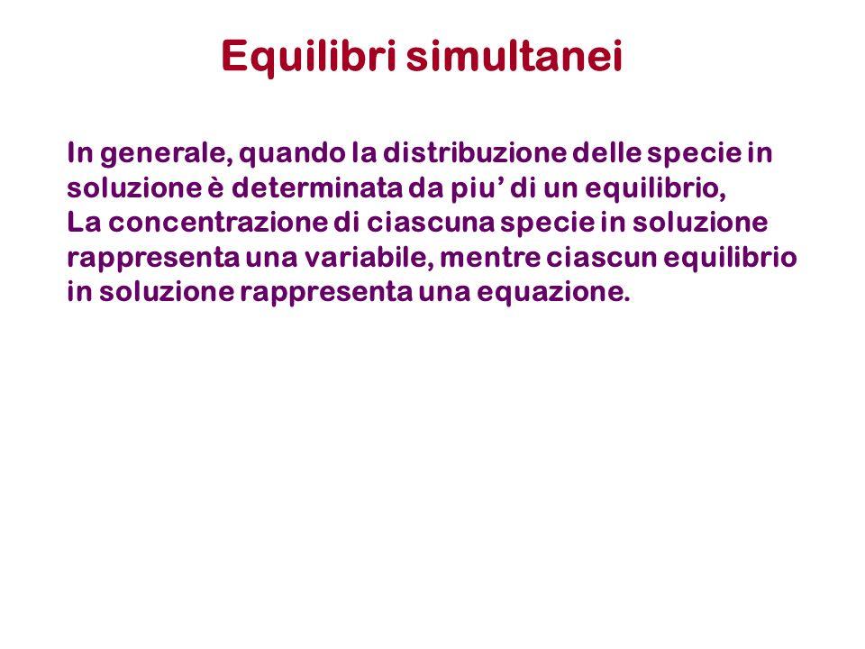 Equilibri simultanei In generale, quando la distribuzione delle specie in soluzione è determinata da piu di un equilibrio, La concentrazione di ciascu