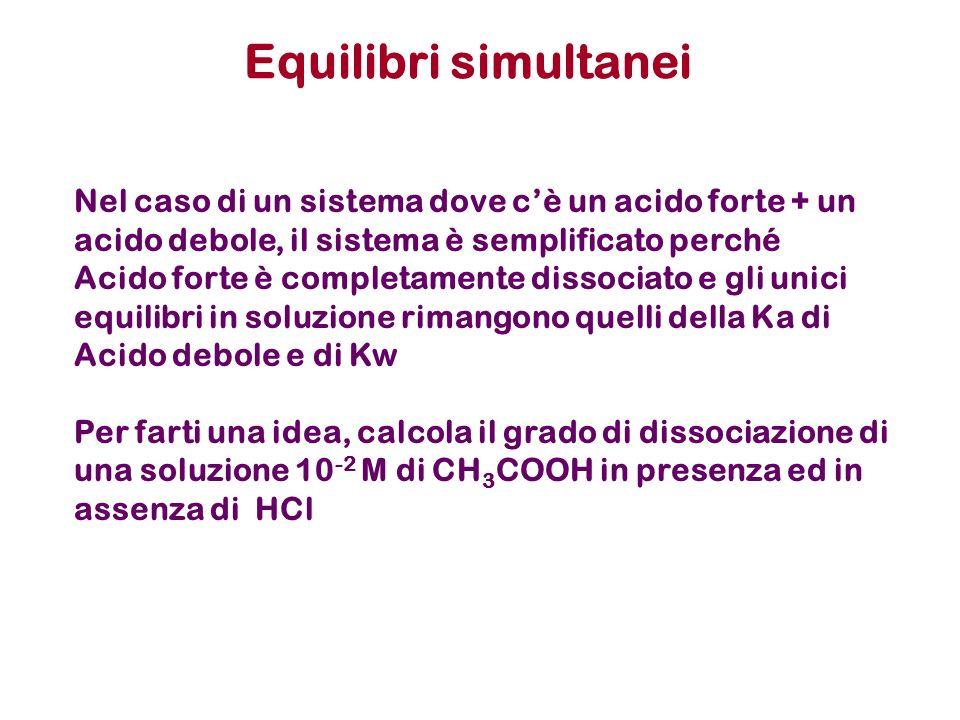 Equilibri simultanei Nel caso di un sistema dove cè un acido forte + un acido debole, il sistema è semplificato perché Acido forte è completamente dis
