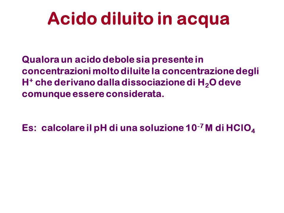 Acido diluito in acqua Qualora un acido debole sia presente in concentrazioni molto diluite la concentrazione degli H + che derivano dalla dissociazio