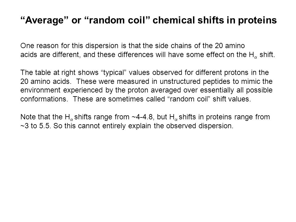 Average or random coil chemical shifts in proteins One reason for this dispersion is that the side chains of the 20 amino acids are different, and the
