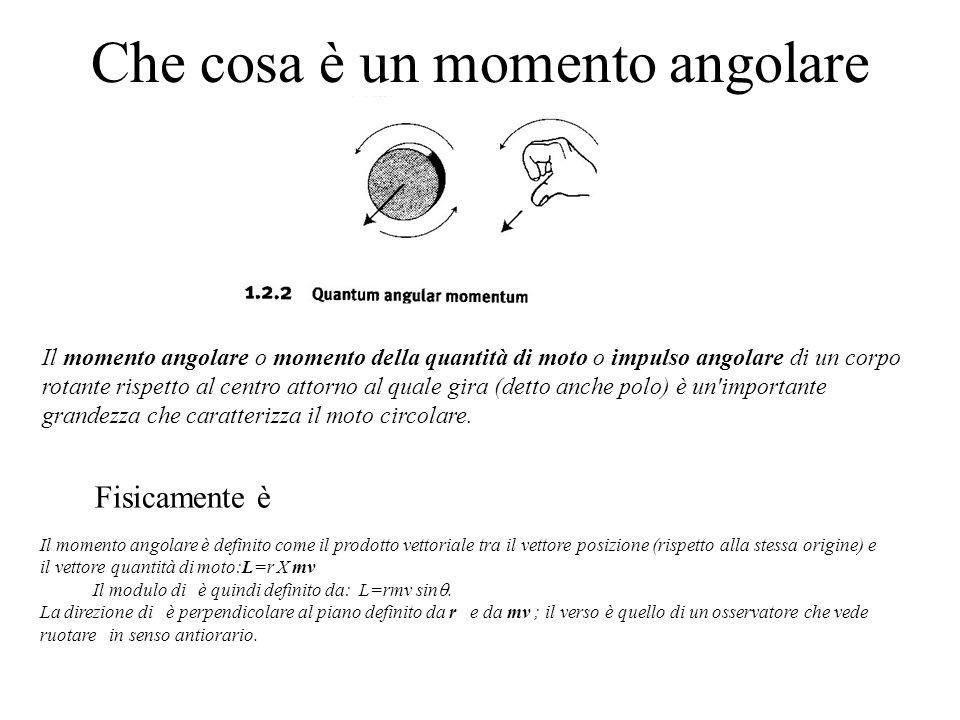 Che cosa è un momento angolare Il momento angolare o momento della quantità di moto o impulso angolare di un corpo rotante rispetto al centro attorno