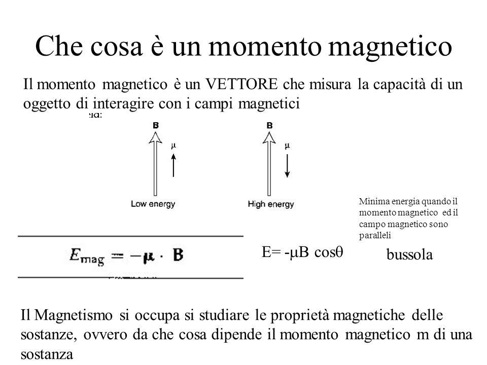 Che cosa è un momento magnetico Il momento magnetico è un VETTORE che misura la capacità di un oggetto di interagire con i campi magnetici E= - B cos