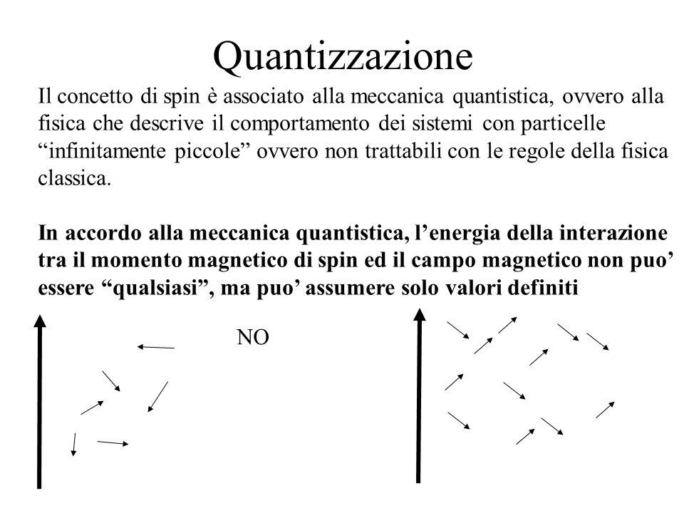 Quantizzazione Il concetto di spin è associato alla meccanica quantistica, ovvero alla fisica che descrive il comportamento dei sistemi con particelle