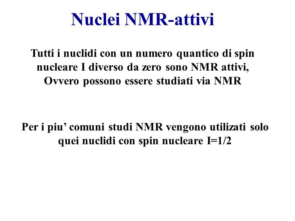 Nuclei NMR-attivi Tutti i nuclidi con un numero quantico di spin nucleare I diverso da zero sono NMR attivi, Ovvero possono essere studiati via NMR Pe