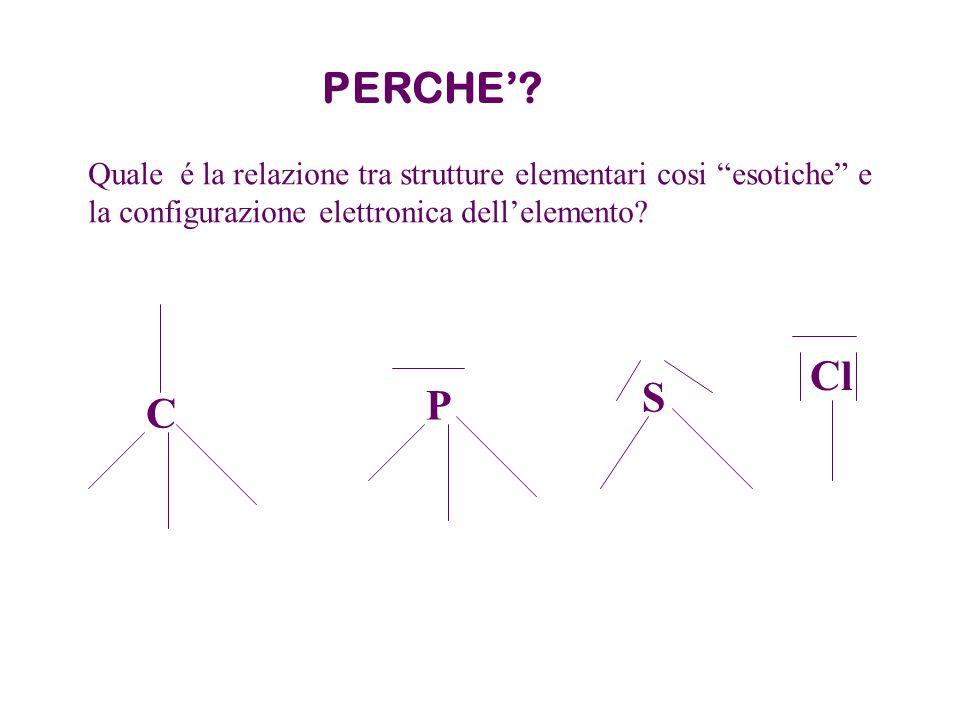 PERCHE? Quale é la relazione tra strutture elementari cosi esotiche e la configurazione elettronica dellelemento? C P S Cl
