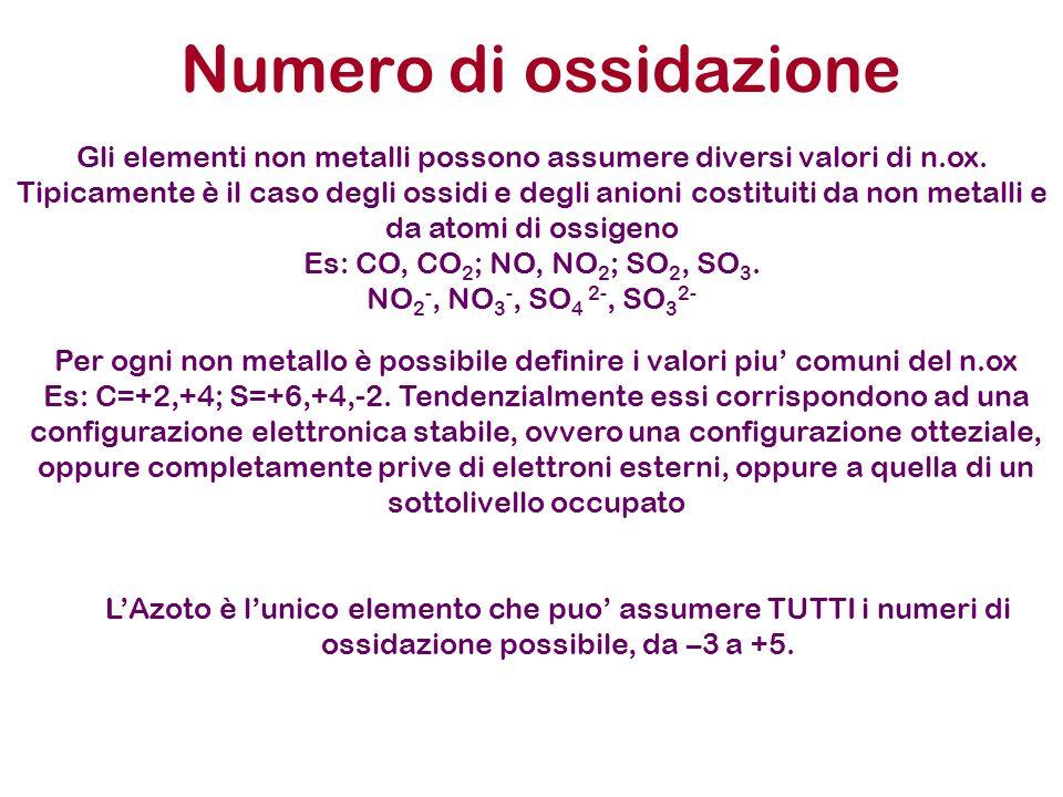 Numero di ossidazione LAzoto è lunico elemento che puo assumere TUTTI i numeri di ossidazione possibile, da –3 a +5. Per ogni non metallo è possibile