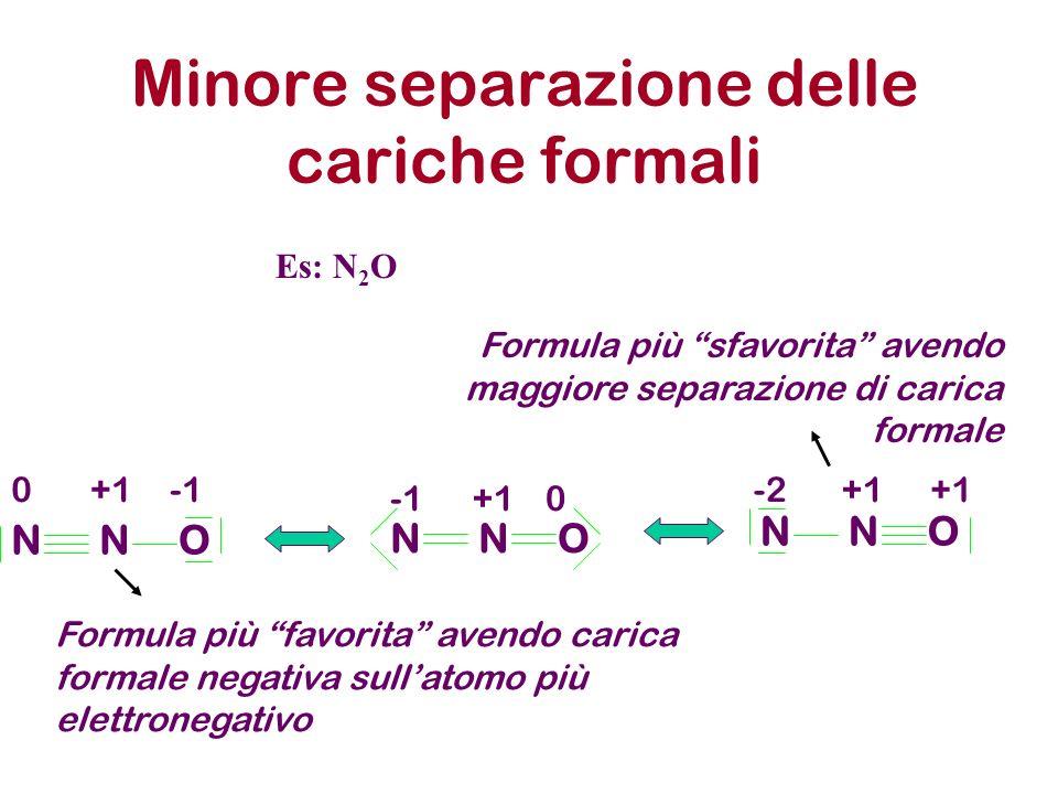 Minore separazione delle cariche formali NON NON +10 0+1 Formula più favorita avendo carica formale negativa sullatomo più elettronegativo NON -2+1 Formula più sfavorita avendo maggiore separazione di carica formale Es: N 2 O