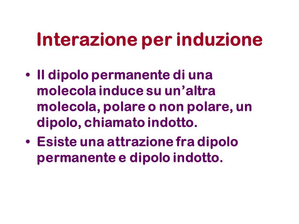 Interazione per induzione Il dipolo permanente di una molecola induce su unaltra molecola, polare o non polare, un dipolo, chiamato indotto.