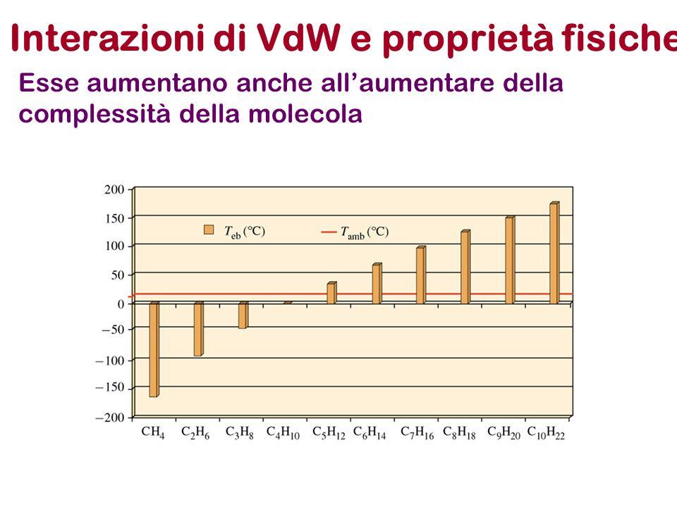 Interazioni di VdW e proprietà fisiche Esse aumentano anche allaumentare della complessità della molecola