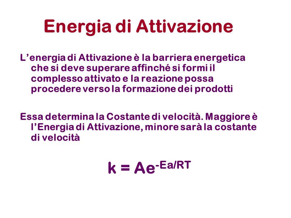 Energia di Attivazione Lenergia di Attivazione è la barriera energetica che si deve superare affinché si formi il complesso attivato e la reazione pos
