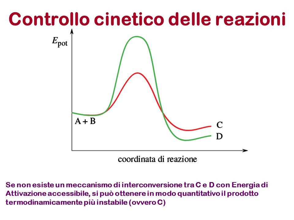 Controllo cinetico delle reazioni Se non esiste un meccanismo di interconversione tra C e D con Energia di Attivazione accessibile, si può ottenere in