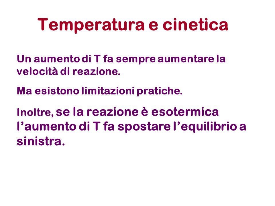 Temperatura e cinetica Un aumento di T fa sempre aumentare la velocità di reazione. Ma esistono limitazioni pratiche. Inoltre, se la reazione è esoter