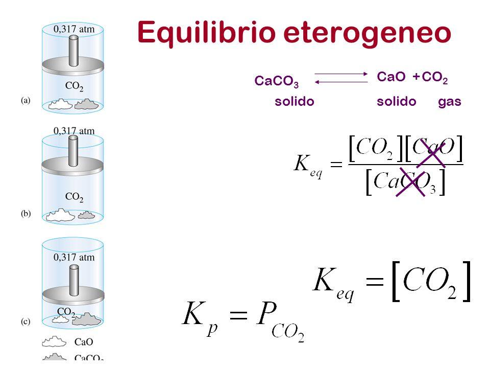 Equilibrio eterogeneo CaCO 3 CaO +CO 2 solido gas