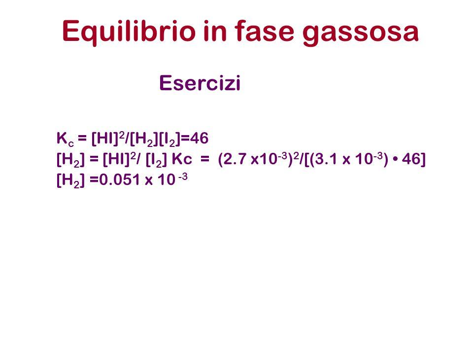 K c = [HI] 2 /[H 2 ][I 2 ]=46 [H 2 ] = [HI] 2 / [I 2 ] Kc = (2.7 x10 -3 ) 2 /[(3.1 x 10 -3 ) 46] [H 2 ] =0.051 x 10 -3 Equilibrio in fase gassosa Eser