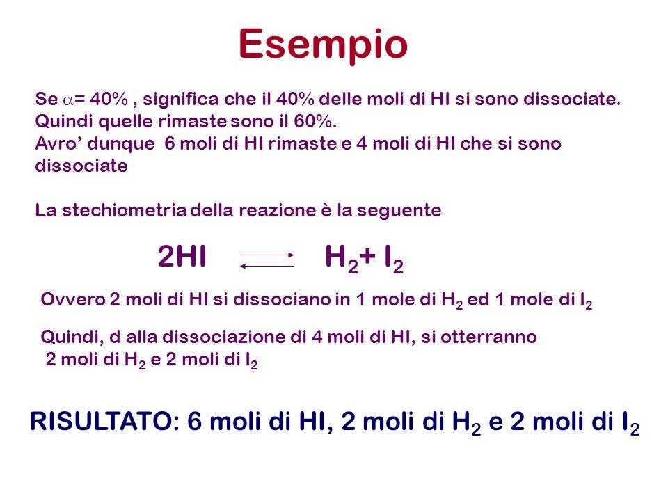 Esempio 2HIH 2 + I 2 Se = 40%, significa che il 40% delle moli di HI si sono dissociate. Quindi quelle rimaste sono il 60%. Avro dunque 6 moli di HI r