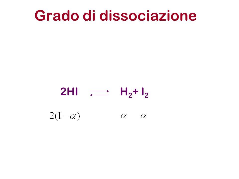 Grado di dissociazione 2HIH 2 + I 2