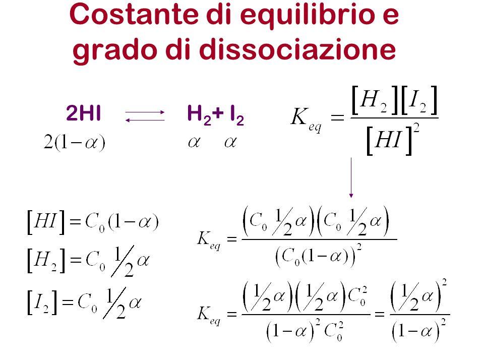 Costante di equilibrio e grado di dissociazione 2HIH 2 + I 2