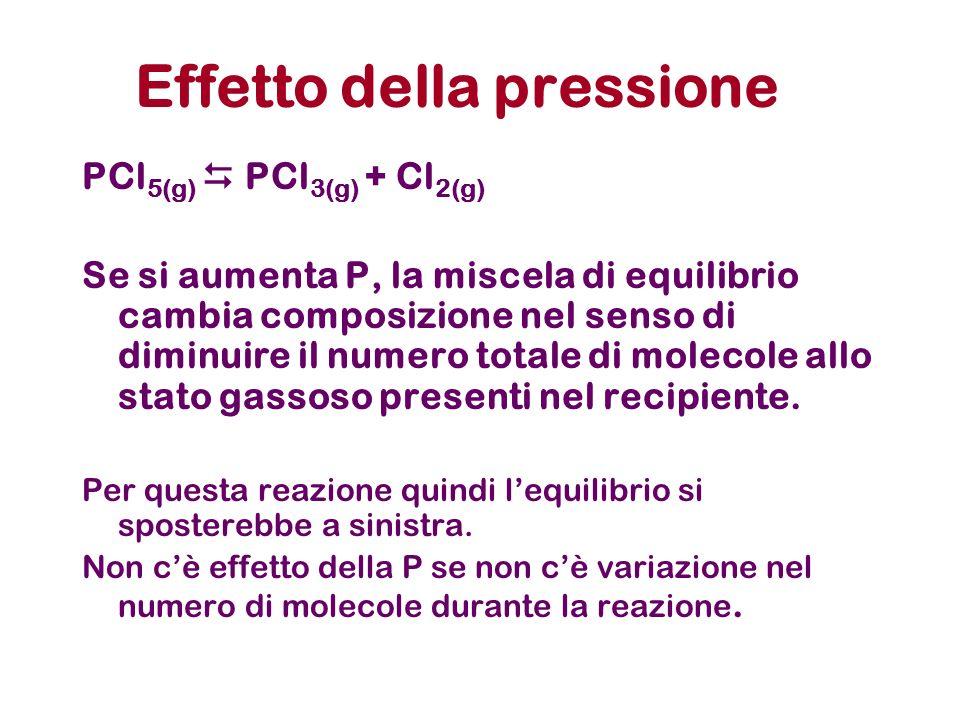 Effetto della pressione PCl 5(g) PCl 3(g) + Cl 2(g) Se si aumenta P, la miscela di equilibrio cambia composizione nel senso di diminuire il numero tot