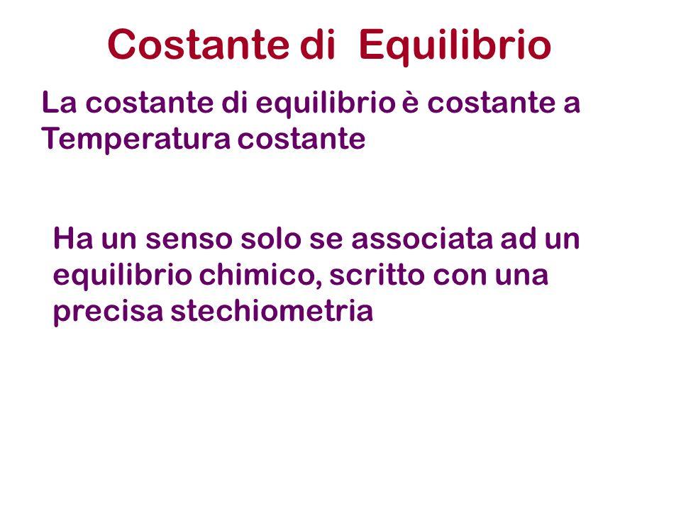 Costante di Equilibrio La costante di equilibrio è costante a Temperatura costante Ha un senso solo se associata ad un equilibrio chimico, scritto con