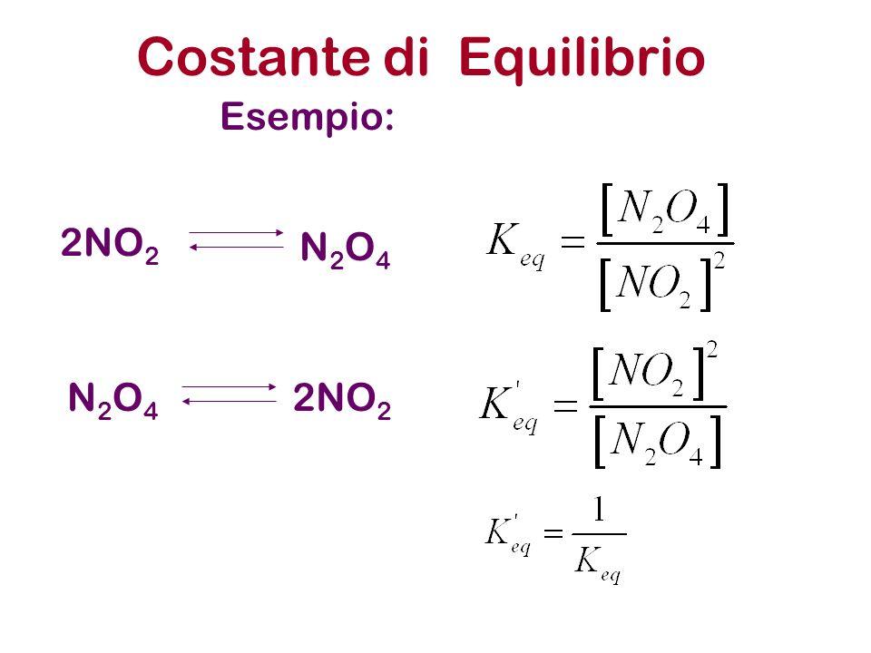 Costante di Equilibrio Esempio: N2O4N2O4 2NO 2 N2O4N2O4