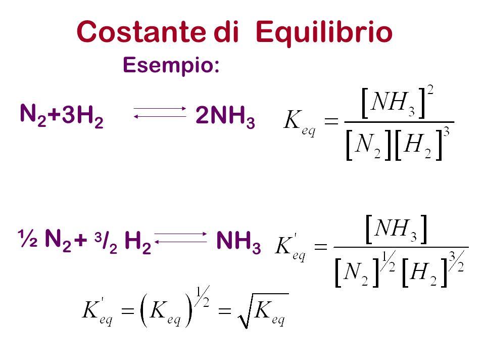 Costante di Equilibrio Esempio: N2N2 2NH 3 +3H 2 ½ N 2 NH 3 + 3 / 2 H 2