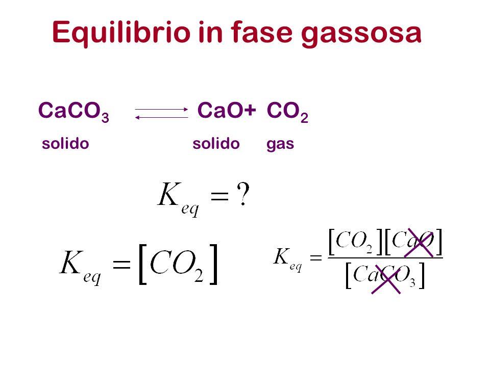 Equilibrio in fase gassosa CaCO 3 CaO+CO 2 solido gas