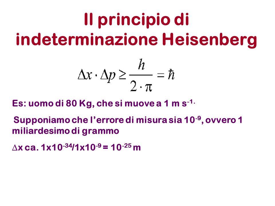 Il principio di indeterminazione Heisenberg Es: uomo di 80 Kg, che si muove a 1 m s -1. Supponiamo che lerrore di misura sia 10 -9, ovvero 1 miliardes
