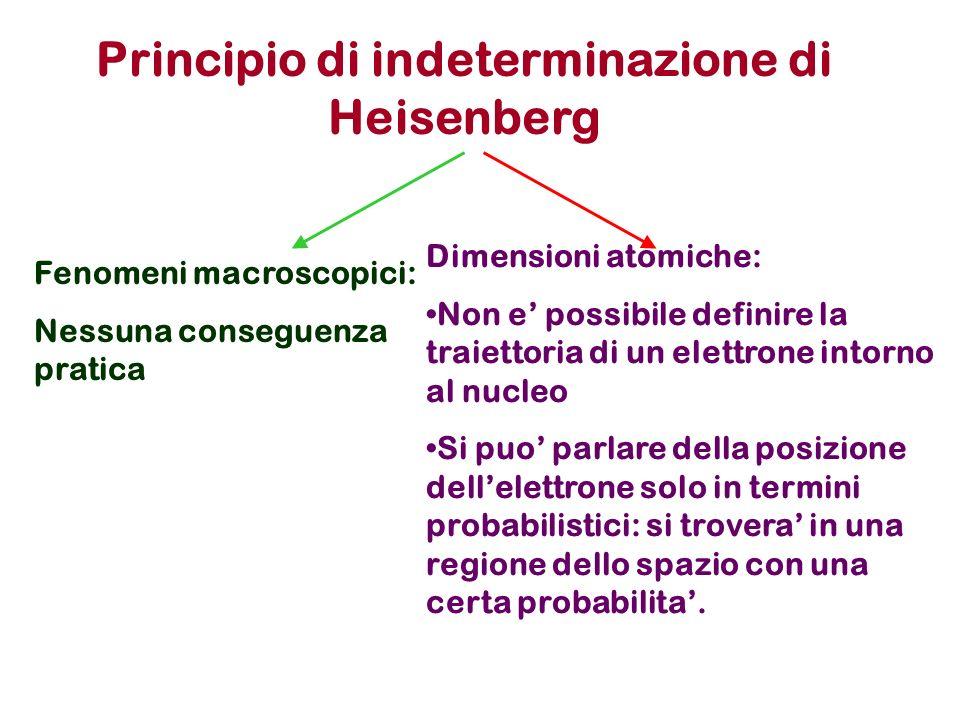 Principio di indeterminazione di Heisenberg Fenomeni macroscopici: Nessuna conseguenza pratica Dimensioni atomiche: Non e possibile definire la traiet