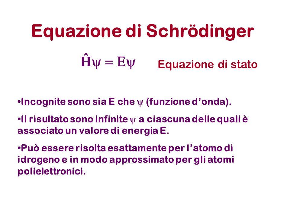 Equazione di Schrödinger Ĥ Incognite sono sia E che (funzione donda). Il risultato sono infinite a ciascuna delle quali è associato un valore di energ