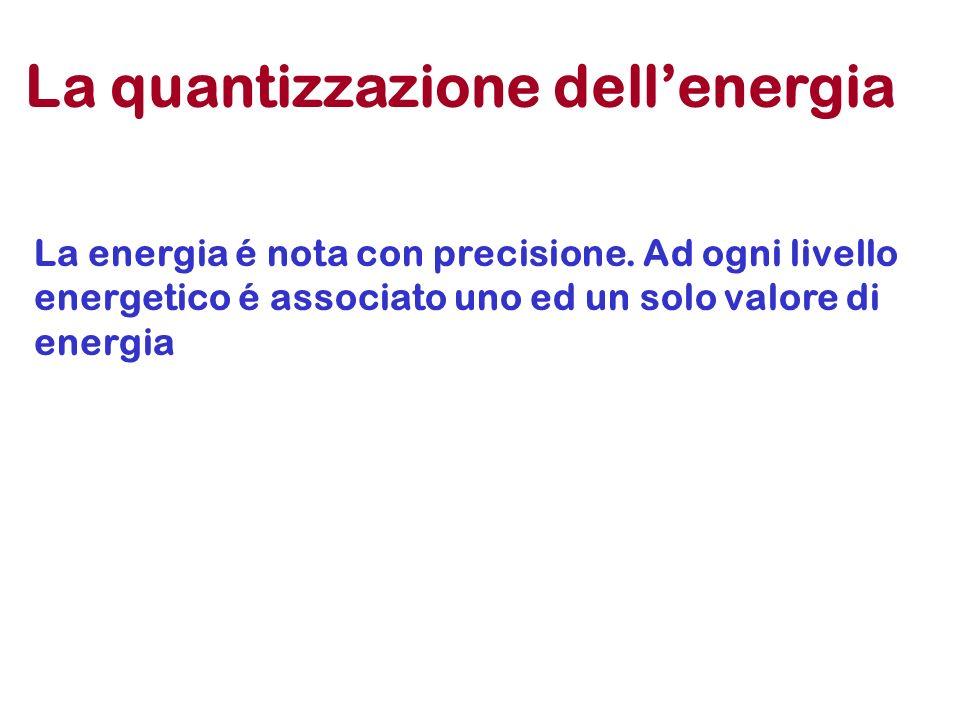 La quantizzazione dellenergia La energia é nota con precisione. Ad ogni livello energetico é associato uno ed un solo valore di energia