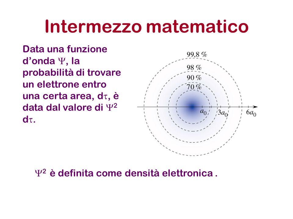 Intermezzo matematico Data una funzione donda, la probabilità di trovare un elettrone entro una certa area, d, è data dal valore di 2 d. 2 è definita