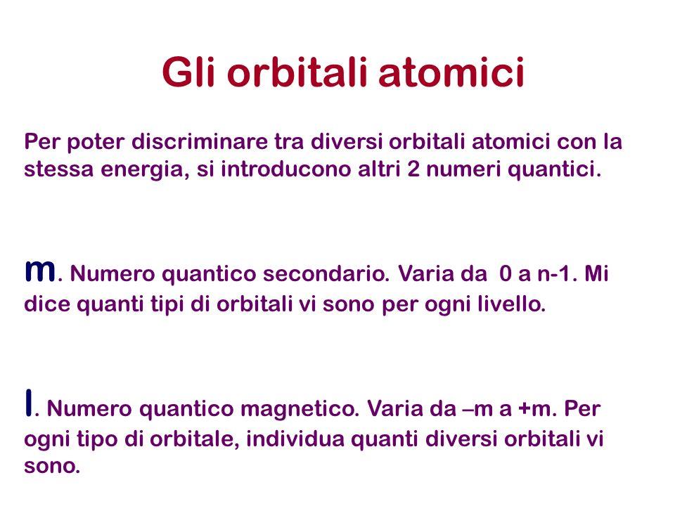 Gli orbitali atomici Per poter discriminare tra diversi orbitali atomici con la stessa energia, si introducono altri 2 numeri quantici. m. Numero quan