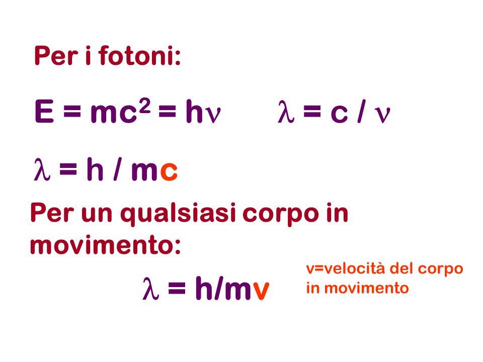 E = mc 2 = h = c / = h / mc Per i fotoni: Per un qualsiasi corpo in movimento: = h/mv v=velocità del corpo in movimento
