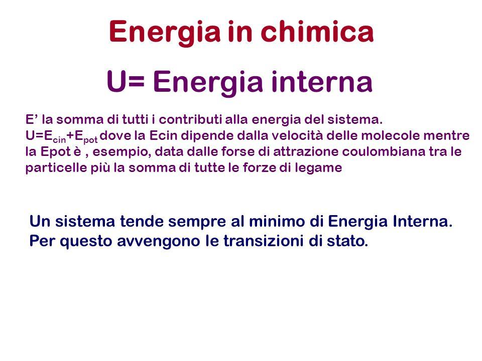 Energia in chimica U= Energia interna E la somma di tutti i contributi alla energia del sistema. U=E cin +E pot dove la Ecin dipende dalla velocità de