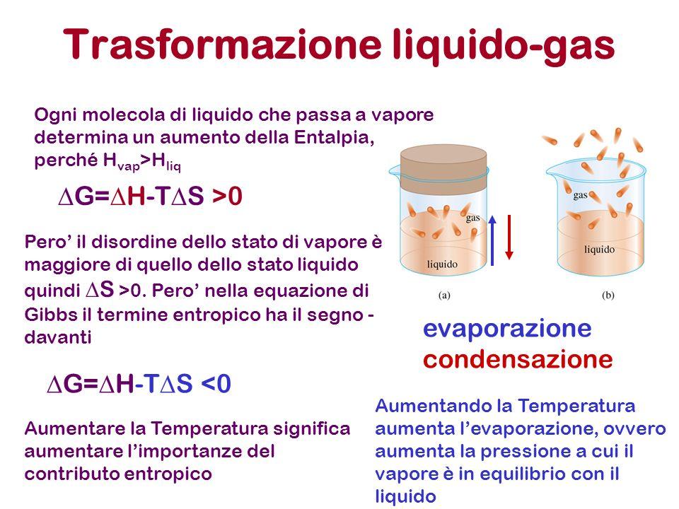 Trasformazione liquido-gas evaporazione condensazione Ogni molecola di liquido che passa a vapore determina un aumento della Entalpia, perché H vap >H