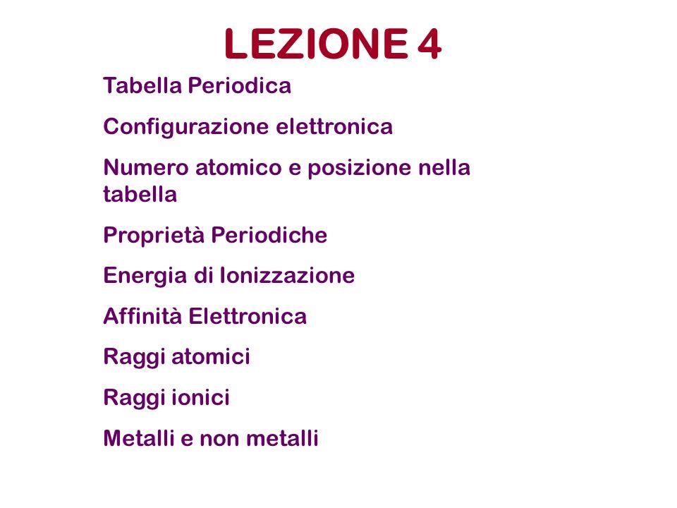 LEZIONE 4 Tabella Periodica Configurazione elettronica Numero atomico e posizione nella tabella Proprietà Periodiche Energia di Ionizzazione Affinità Elettronica Raggi atomici Raggi ionici Metalli e non metalli