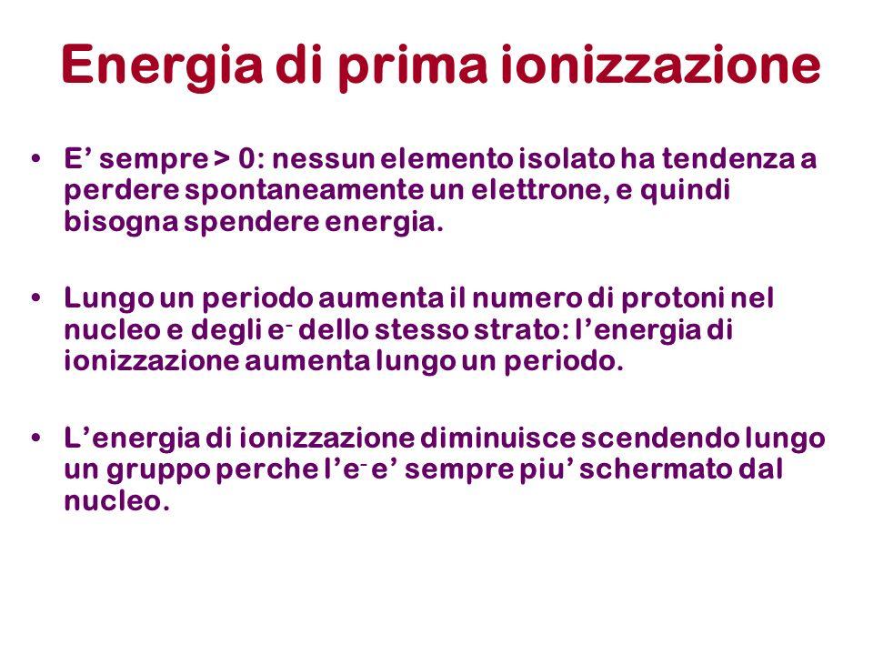 Energia di prima ionizzazione E sempre > 0: nessun elemento isolato ha tendenza a perdere spontaneamente un elettrone, e quindi bisogna spendere energia.