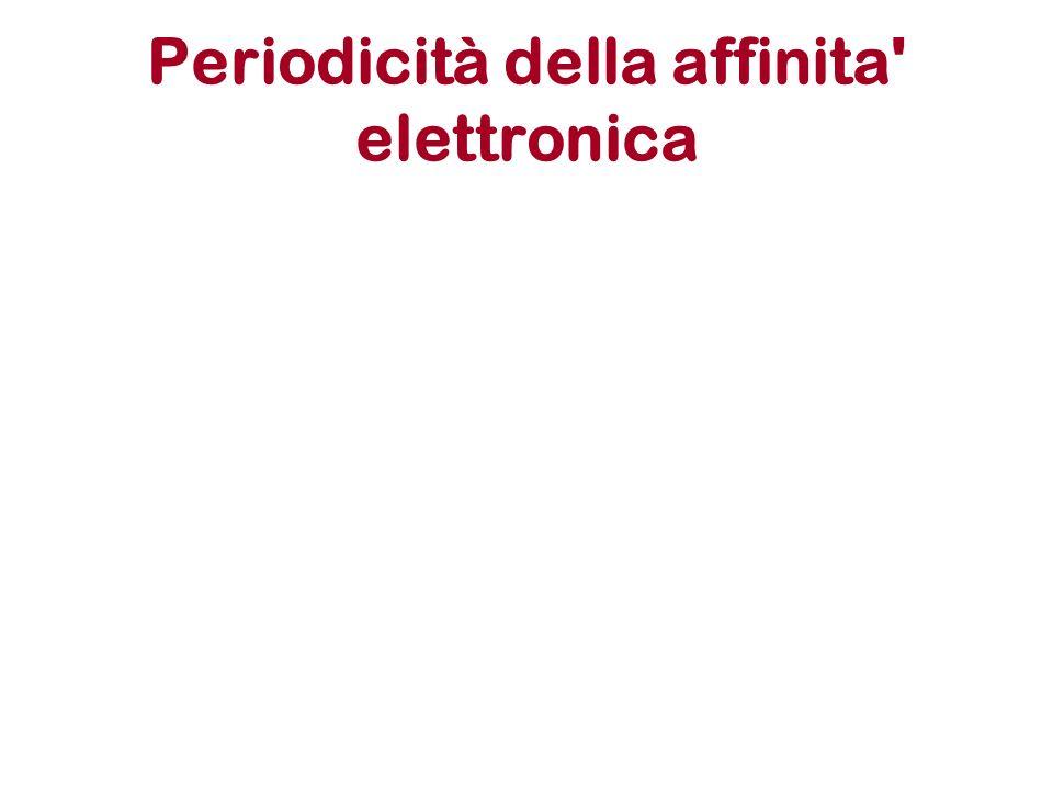 Periodicità della affinita elettronica