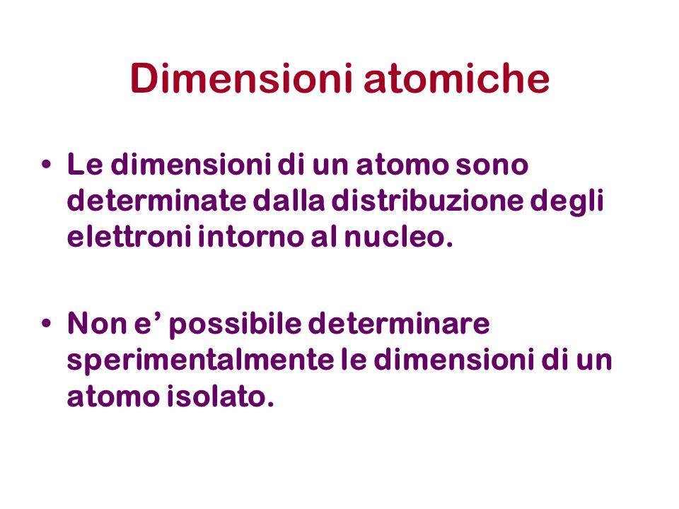 Dimensioni atomiche Le dimensioni di un atomo sono determinate dalla distribuzione degli elettroni intorno al nucleo.