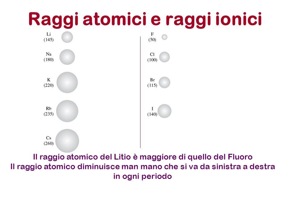 Raggi atomici e raggi ionici Il raggio atomico del Litio è maggiore di quello del Fluoro Il raggio atomico diminuisce man mano che si va da sinistra a destra in ogni periodo