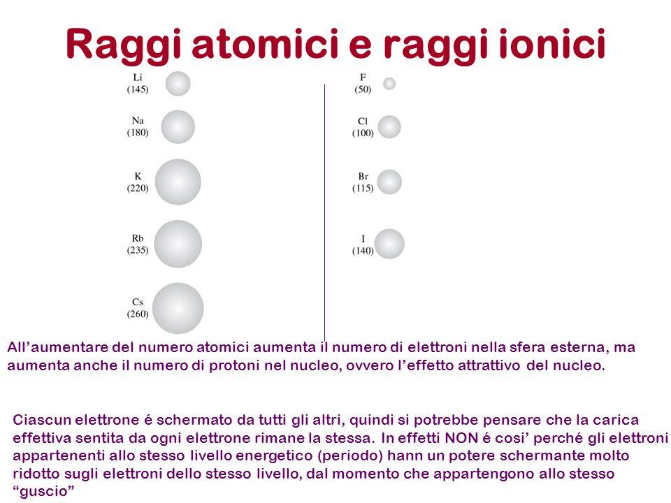 Raggi atomici e raggi ionici Allaumentare del numero atomici aumenta il numero di elettroni nella sfera esterna, ma aumenta anche il numero di protoni nel nucleo, ovvero leffetto attrattivo del nucleo.