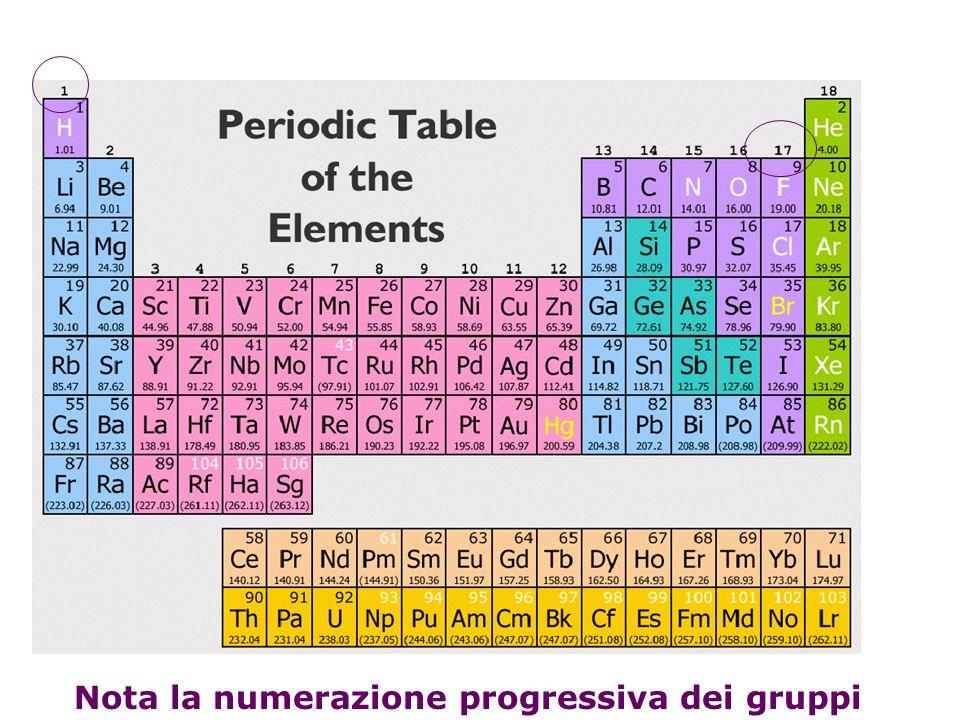 Nota la numerazione progressiva dei gruppi