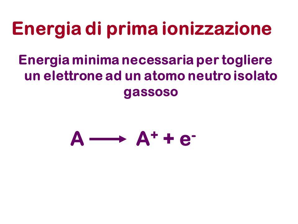 Energia di prima ionizzazione Energia minima necessaria per togliere un elettrone ad un atomo neutro isolato gassoso AA + + e -