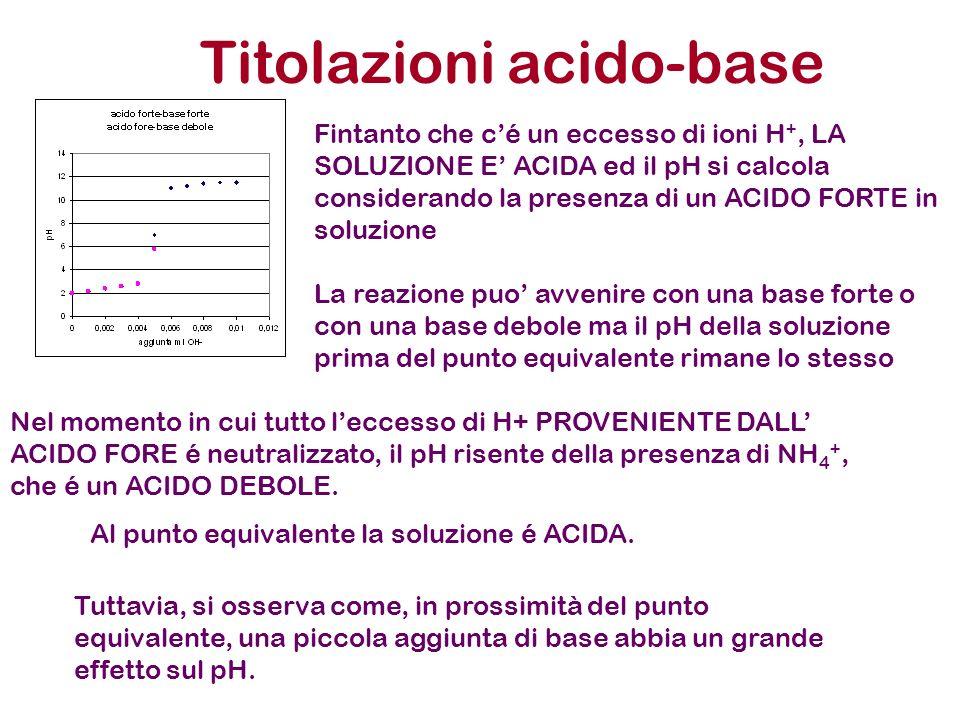 Fintanto che cé un eccesso di ioni H +, LA SOLUZIONE E ACIDA ed il pH si calcola considerando la presenza di un ACIDO FORTE in soluzione Nel momento i