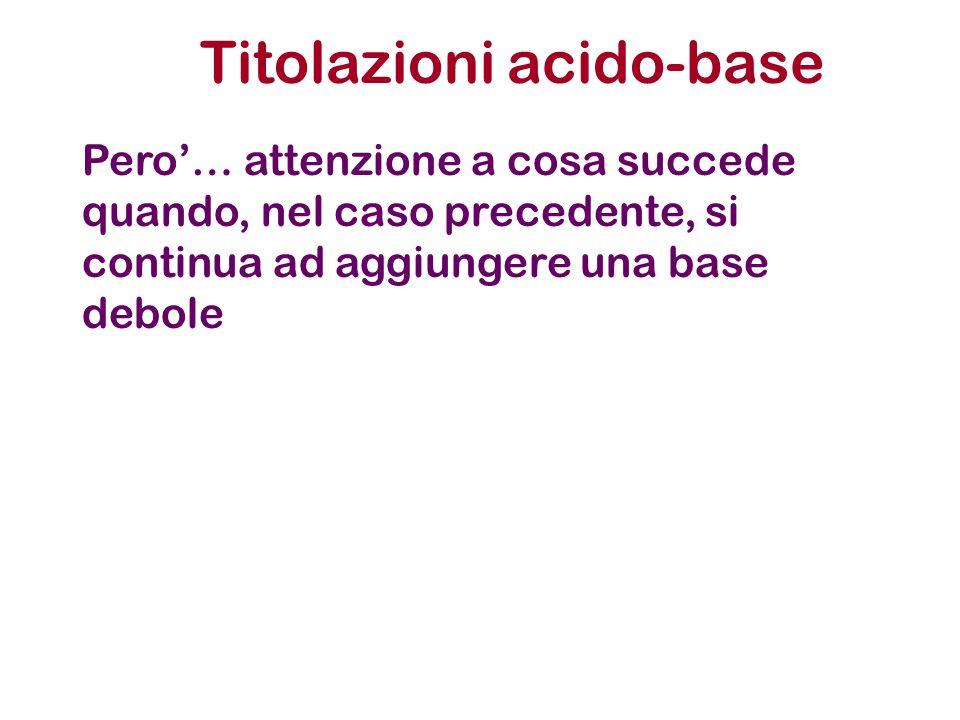 Titolazioni acido-base Pero… attenzione a cosa succede quando, nel caso precedente, si continua ad aggiungere una base debole