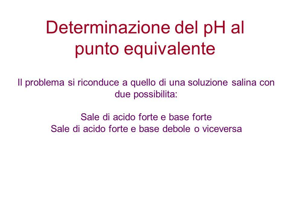 Determinazione del pH al punto equivalente Il problema si riconduce a quello di una soluzione salina con due possibilita: Sale di acido forte e base f