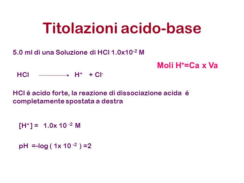 Titolazioni acido-base 5.0 ml di una Soluzione di HCl 1.0x10 -2 M HCl é acido forte, la reazione di dissociazione acida é completamente spostata a des