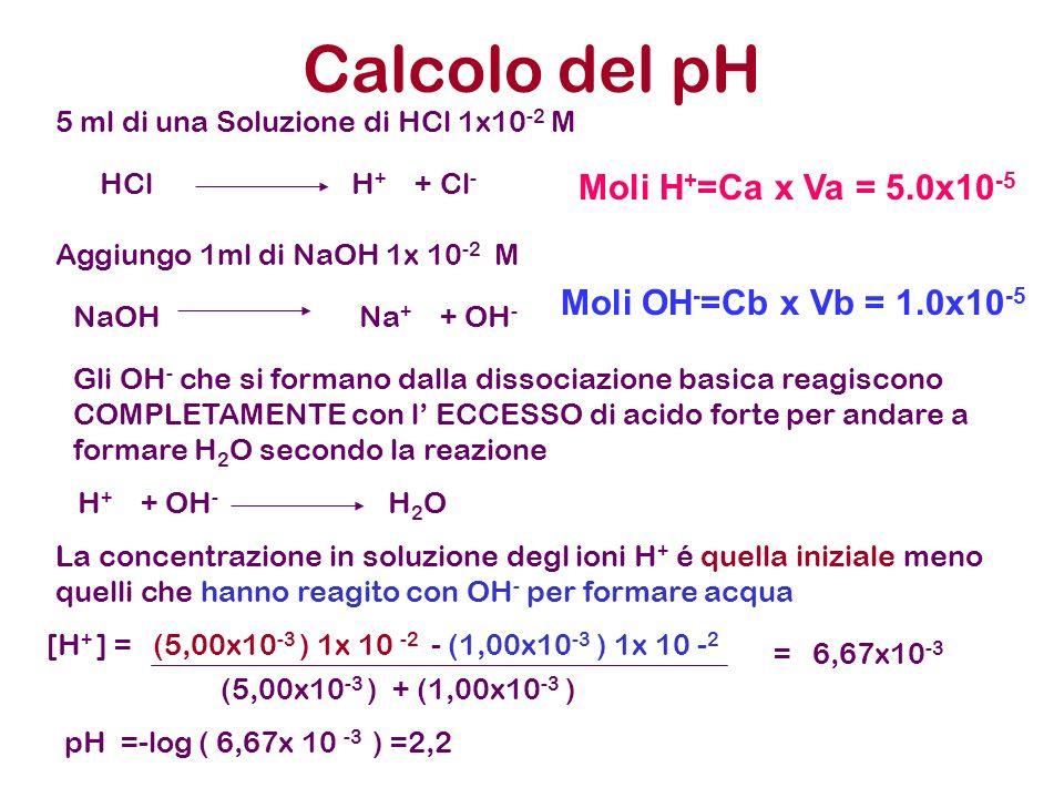 Calcolo del pH 5 ml di una Soluzione di HCl 1x10 -2 M Aggiungo 1ml di NaOH 1x 10 -2 M HCl H + + Cl - NaOH Na + + OH - Gli OH - che si formano dalla di