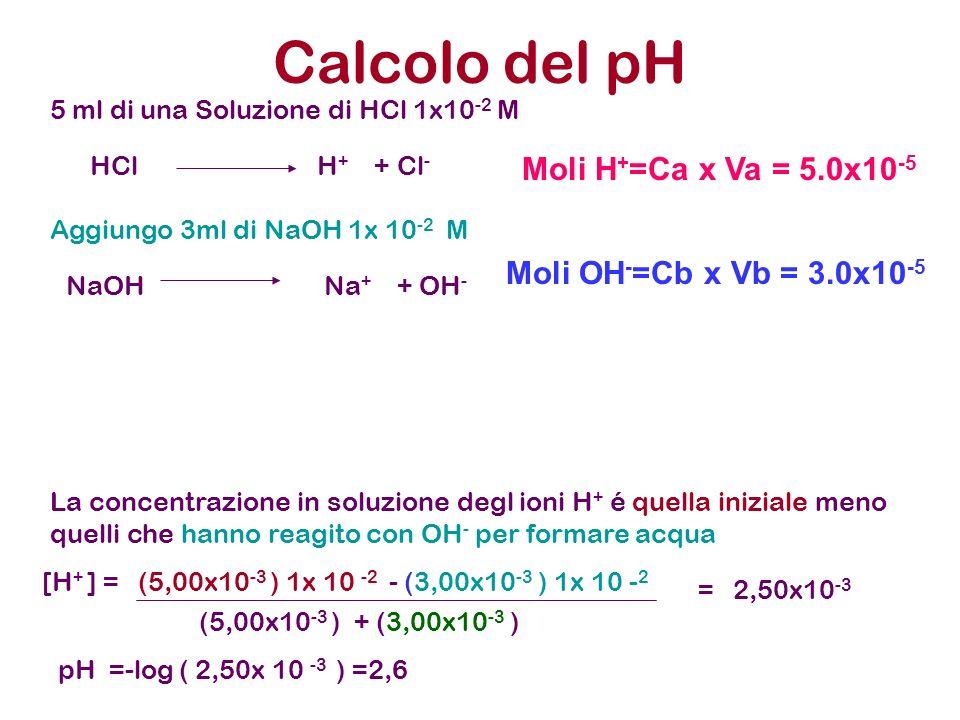 Calcolo del pH 5 ml di una Soluzione di HCl 1x10 -2 M Aggiungo 3ml di NaOH 1x 10 -2 M HCl H + + Cl - NaOH Na + + OH - La concentrazione in soluzione d