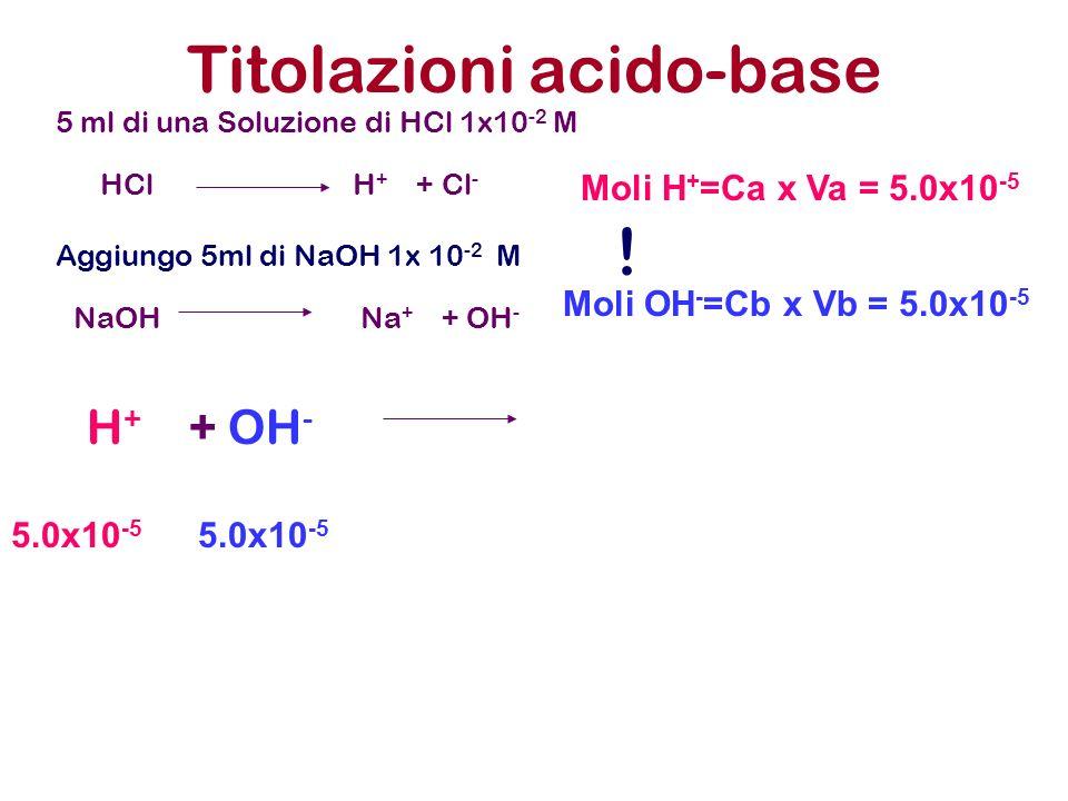 Titolazioni acido-base 5 ml di una Soluzione di HCl 1x10 -2 M Aggiungo 5ml di NaOH 1x 10 -2 M HCl H + + Cl - NaOH Na + + OH - H + + OH - ! Moli H + =C
